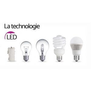 Tout le monde en parle mais au fait, c'est quoi une LED ?